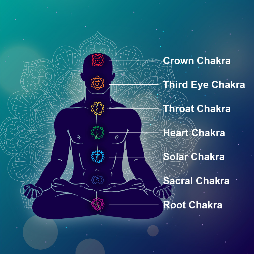 Meditation Services by Harshad Nere